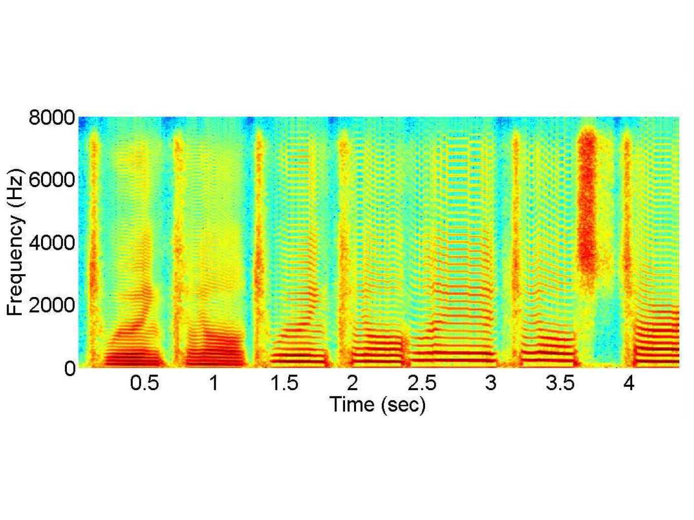 Singing Voice Synthesis Using HMM Based TTS and MusicXML